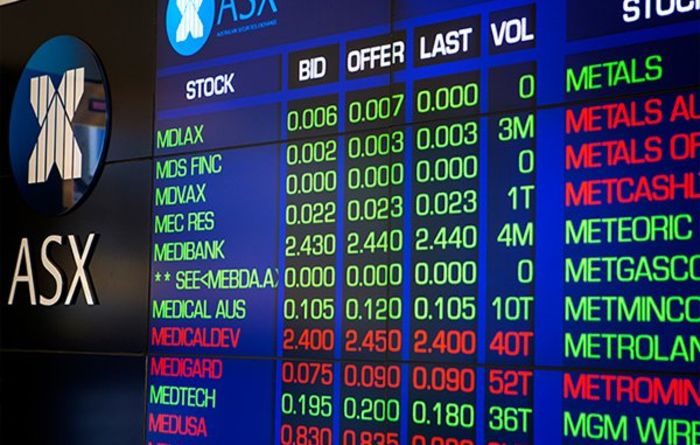 ASX shrugs off negative sentiment