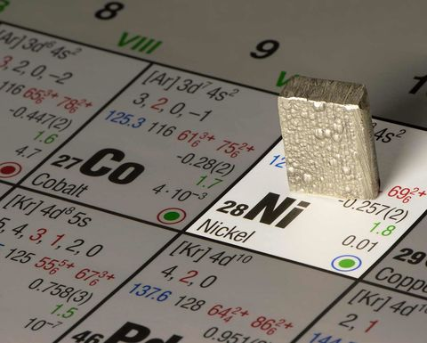 Nickel's November decline continues